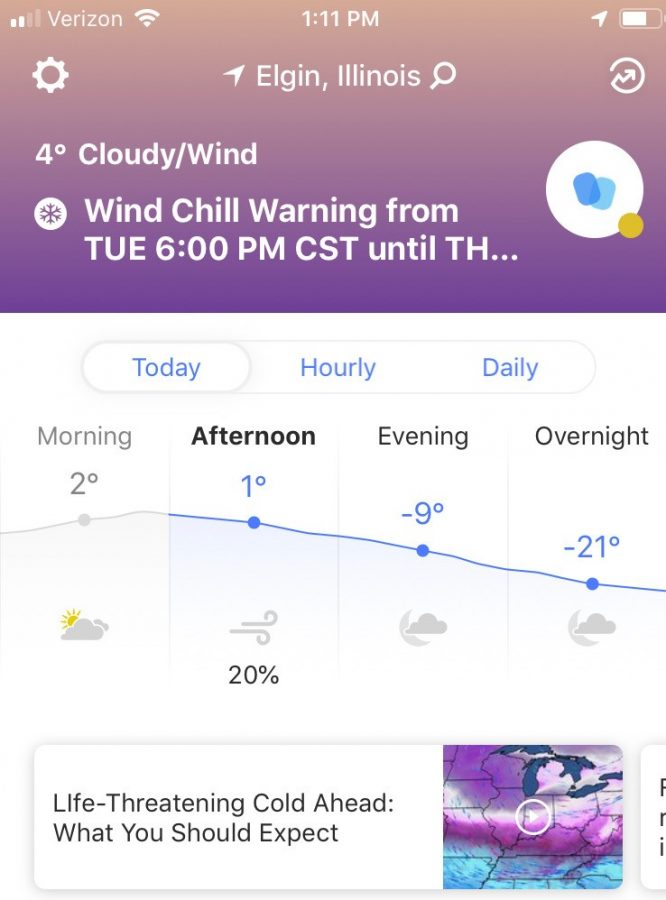 ECC closed Wednesday, Thursday due to extreme temperatures